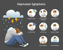 Depression Symptoms Info-graph...