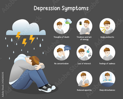 Photo Depression symptoms info-graphic concept