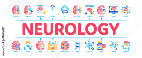 Obraz Neurology Medicine Minimal Infographic Web Banner Vector. Neurology Equipment And Neurologist, Brain And Nervous System, Nerves And Files Color Concept Illustrations - fototapety do salonu