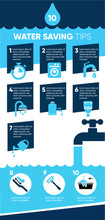 Illustration With Tips On Saving Water Consumption By Man In A House To Reduce Financial Costs And Reduce The Amount Of Accounts With Water Consumption. 10 Water Saving Tips. Vector Illustration