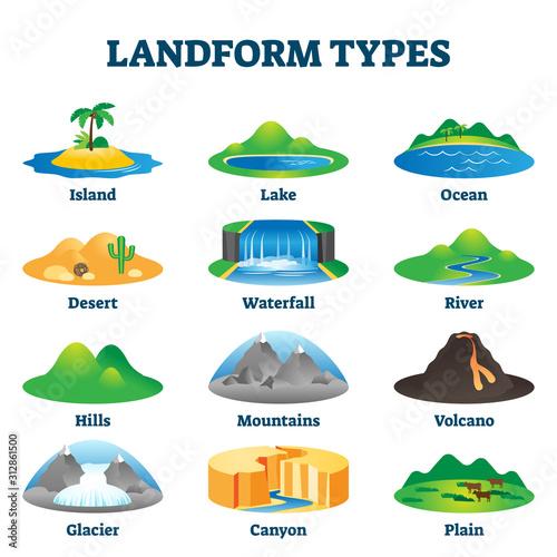 Fotografía Landform types vector illustration