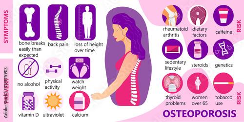 Valokuva Osteoporosis infographic, osteoarthritis anatomical vector