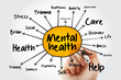 canvas print picture - Mental health mind map flowchart with marker, health concept for presentations and reports