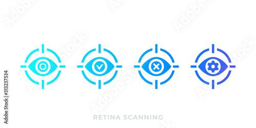 Fotomural retina scanning, biometric scan vector icons