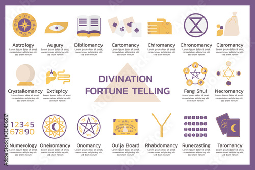 Photo divination fortune telling infographic elements concept, occultism sign, magic s
