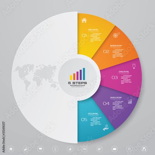 Fototapeta 5 steps cycle chart infographics elements for data presentation