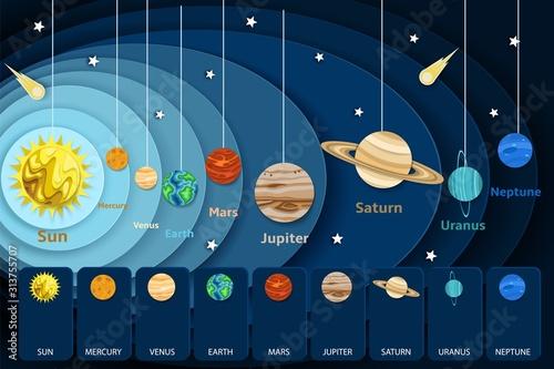 Fototapeta Solar system infographics, vector paper cut illustration obraz