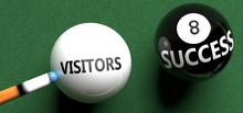 Visitors Brings Success - Pict...