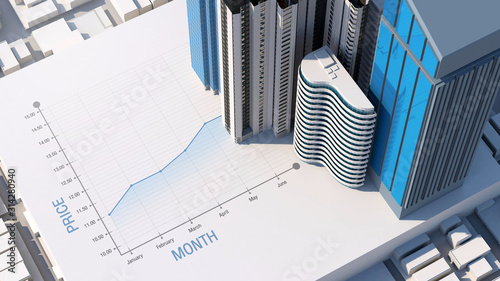 Price stock value graph of property and real estate investment