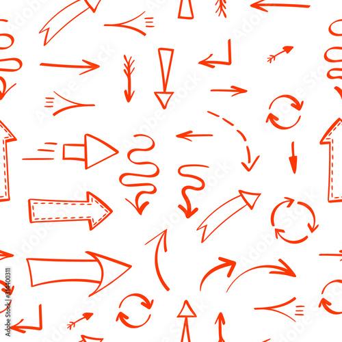 Plakat minimalistyczna w stylu doodle