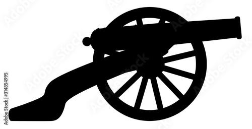 Photo American Civil War Cannon Silhouette