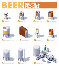 Vector Isometric Craft Beer Brewing Process. Beer Production Process Infographic. Brewery Equipment And Machinery. Beer Making Process Steps. Mashing, Lautering, Cooling, Fermentation, Bottling