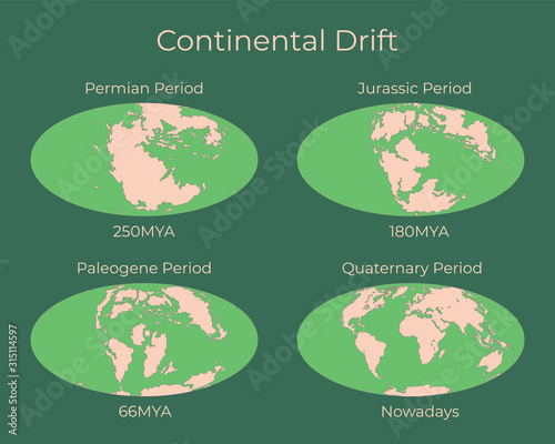 Valokuvatapetti Continental drift and changes of Earth map