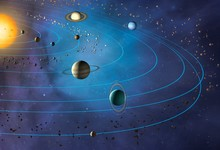 Orbits Of Planets In The Solar...