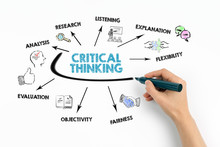 Critical Thinking. Analysis, Listening, Flexibilitu And Fairness Concept
