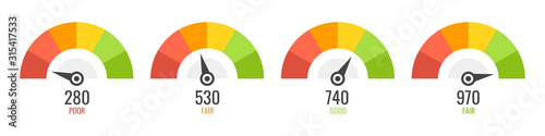 Credit score indicators with color levels from poor to good Wallpaper Mural
