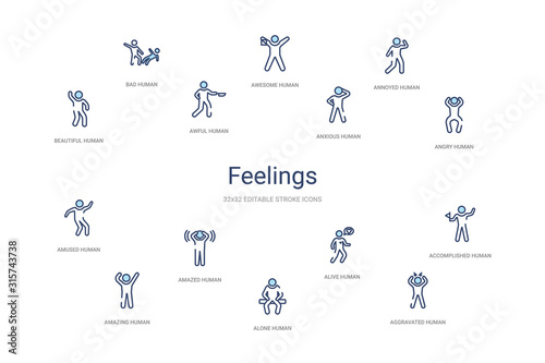 Obraz feelings concept 14 colorful outline icons. 2 color blue stroke icons - fototapety do salonu