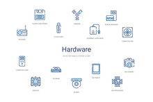 Hardware Concept 14 Colorful Outline Icons. 2 Color Blue Stroke Icons
