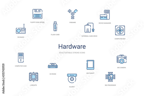 Obraz hardware concept 14 colorful outline icons. 2 color blue stroke icons - fototapety do salonu
