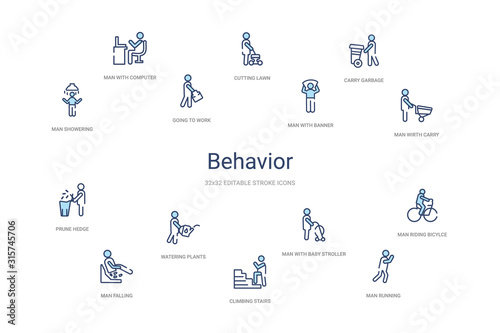 behavior concept 14 colorful outline icons Wallpaper Mural