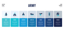Web Banner Design With Army Co...