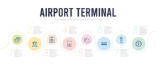Airport Terminal Concept Infog...