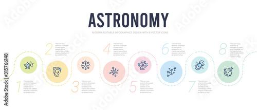 astronomy concept infographic design template Canvas Print