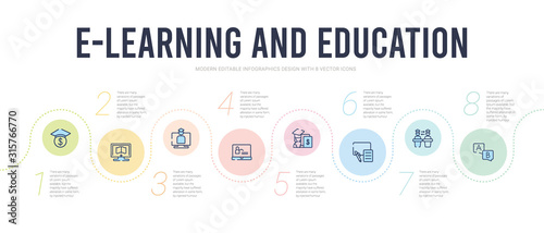 Photo e-learning and education concept infographic design template