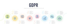 Gdpr Concept Infographic Desig...