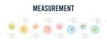 Measurement Concept Infographi...