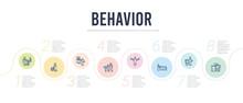 Behavior Concept Infographic D...