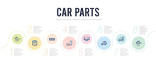 Car Parts Concept Infographic Design Template. Included Car Jack, Car Lock, Luggage Rack, Manifold, Mud Flap, Numberplate Icons