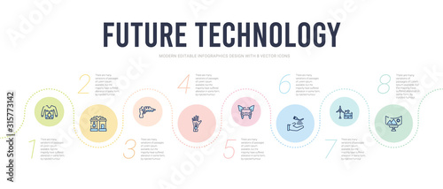 Photo future technology concept infographic design template