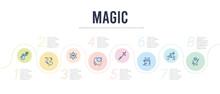 Magic Concept Infographic Desi...