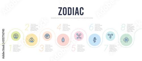 zodiac concept infographic design template Fototapet