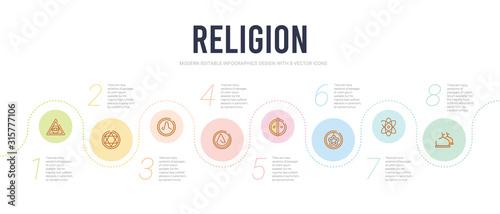religion concept infographic design template Canvas Print