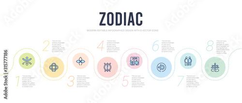 Photo zodiac concept infographic design template