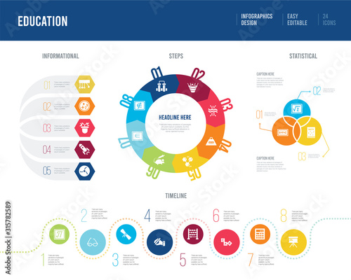 infographic design from education concept Wallpaper Mural