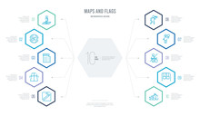 Maps And Flags Concept Business Infographic Design With 10 Hexagon Options. Outline Icons Such As Mining Work Zone, Swings, No Littering, Inmigration Check Point, Mine Site, Flyover Bridge