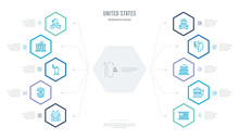 United States Concept Business Infographic Design With 10 Hexagon Options. Outline Icons Such As Movie, Casino, Capitol, Indian, George Washington, French Fries