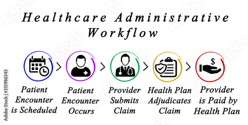 фотография Administrative Workflow of Health Care.