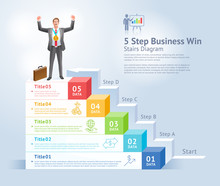 5 Steps To Business Win Concep...