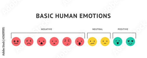 Emotion faces, ranking scale smiles vector illustration Canvas