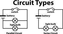 Parallel And Series Circuit Di...