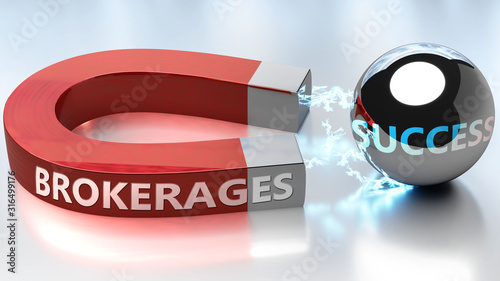 Brokerages helps achieving success - pictured as word Brokerages and a magnet, t Canvas-taulu