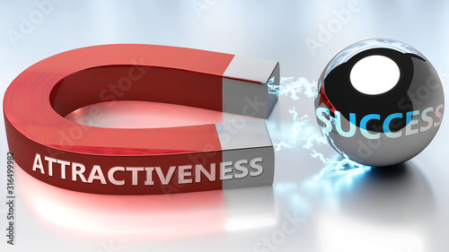 Obraz na plátně Attractiveness helps achieving success - pictured as word Attractiveness and a m