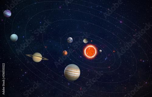 planety-ukladu-slonecznego-w