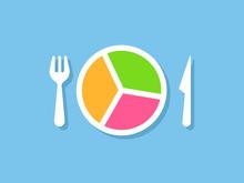 Food Portion Control Design. C...