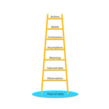 Ladder Of Inference Icon. Clip...