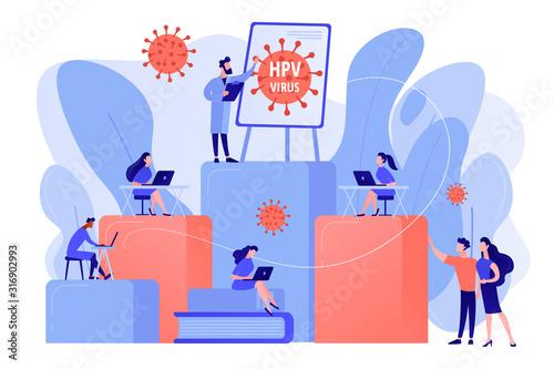 human papillomavirus prevention and treatment)
